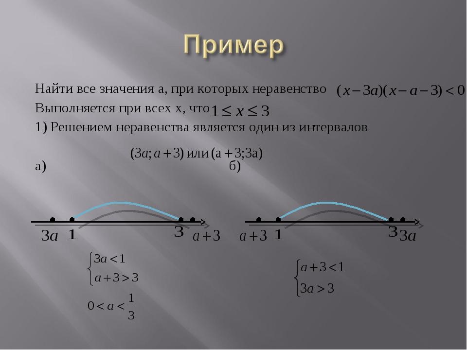 Найти все значения а, при которых неравенство Выполняется при всех х, что 1)...