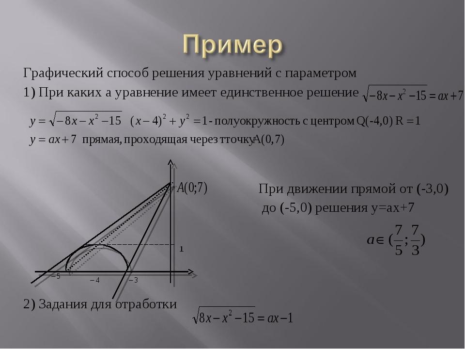 Графический способ решения уравнений с параметром 1) При каких а уравнение им...