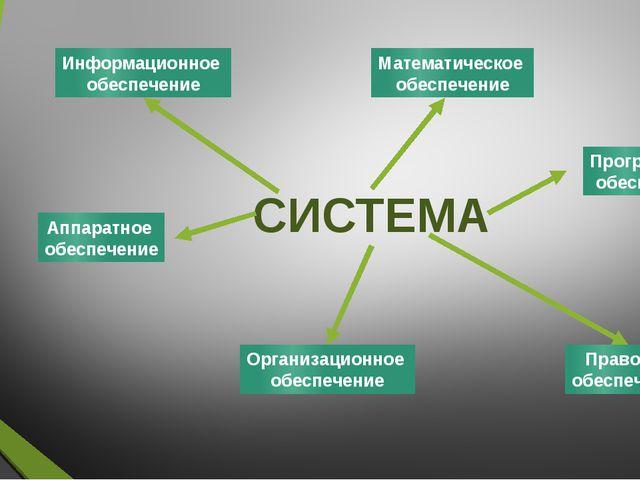 СИСТЕМА Программное обеспечение Информационное обеспечение Организационное об...