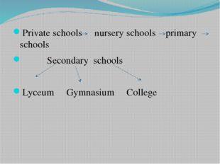 Private schools nursery schools primary schools Secondary schools Lyceum Gymn