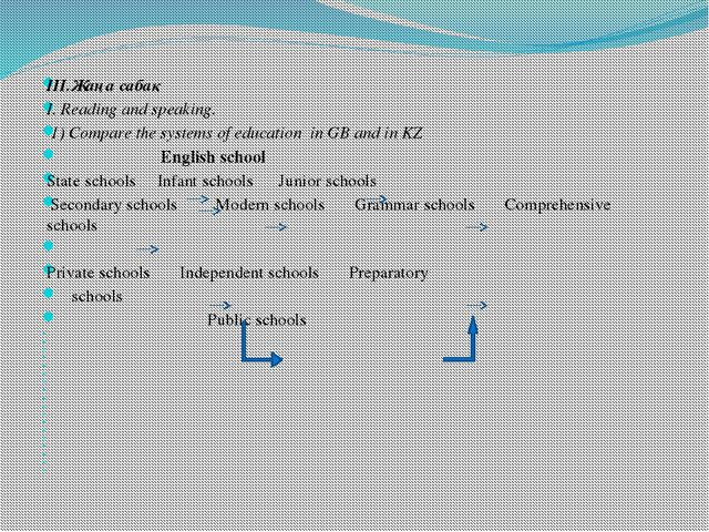 III.Жаңа сабақ I. Reading and speaking. 1) Compare the systems of education i...