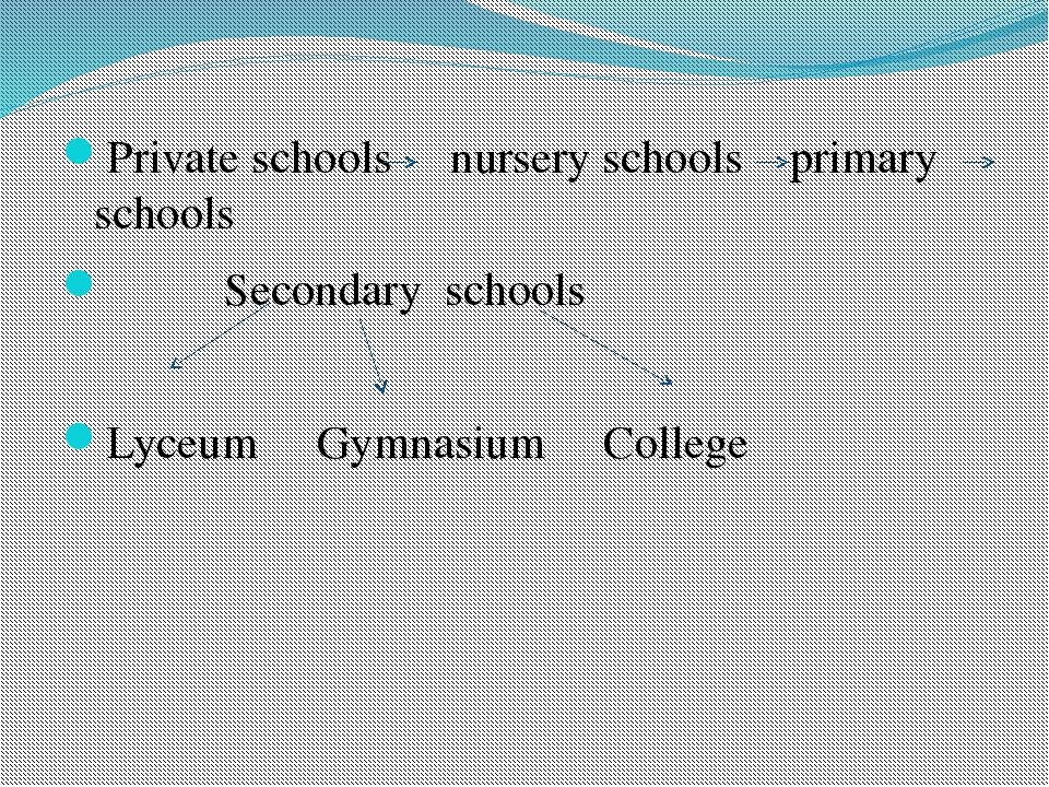 Private schools nursery schools primary schools Secondary schools Lyceum Gymn...