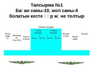 Тапсырма №1 Баған саны-10, жол саны-4 болатын кесте құр және толтыр Реттік ци