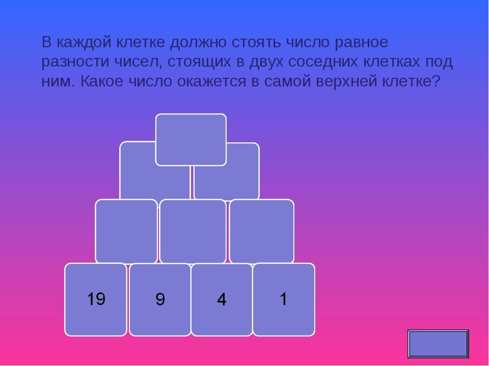 В каждой клетке должно стоять число равное разности чисел, стоящих в двух сос...