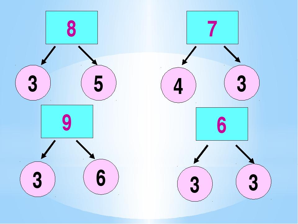 Вывод: Помимо того, что устный счет на уроках математики способствует развити...