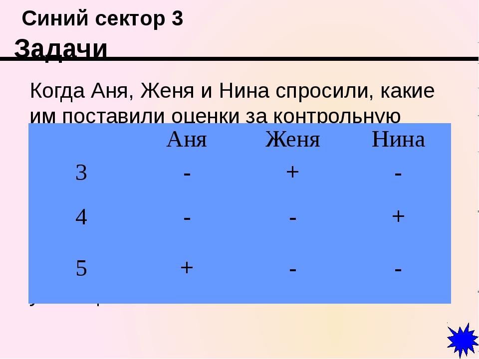 Желтый сектор 2 Компьютер В приведенном предложении некоторые идущие подряд...