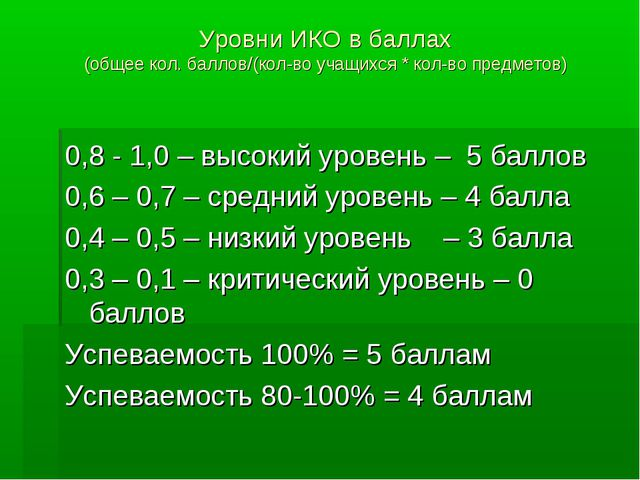 Уровни ИКО в баллах (общее кол. баллов/(кол-во учащихся * кол-во предметов) 0...