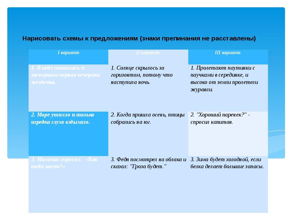 Нарисовать схемы к предложениям (знаки препинания не расставлены) Iвариант I...