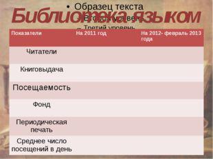 Библиотека языком цифр Показатели На 2011 год На 2012- февраль 2013 года Чит