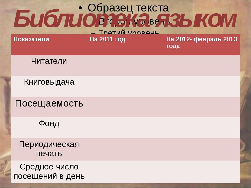Библиотека языком цифр Показатели На 2011 год На 2012- февраль 2013 года Чит...