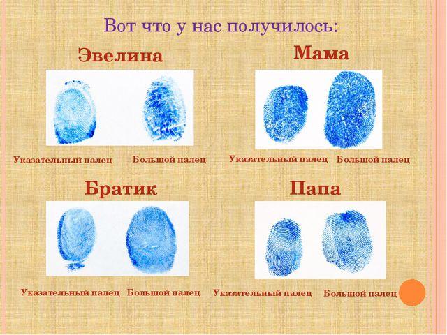 Вот что у нас получилось: Эвелина Указательный палец Большой палец Мама Указа...