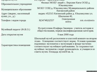 Информационная справка о школьном краеведческом музее Свидетельство№11947 Наи