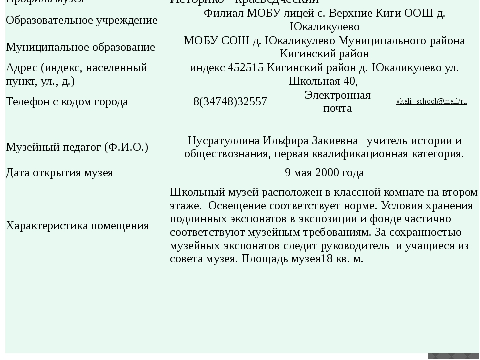 Информационная справка о школьном краеведческом музее Свидетельство№11947 Наи...