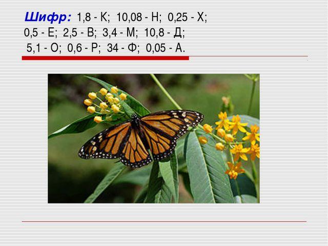 Шифр: 1,8 - К; 10,08 - Н; 0,25 - Х; 0,5 - Е; 2,5 - В; 3,4 - М; 10,8 - Д; 5,1...