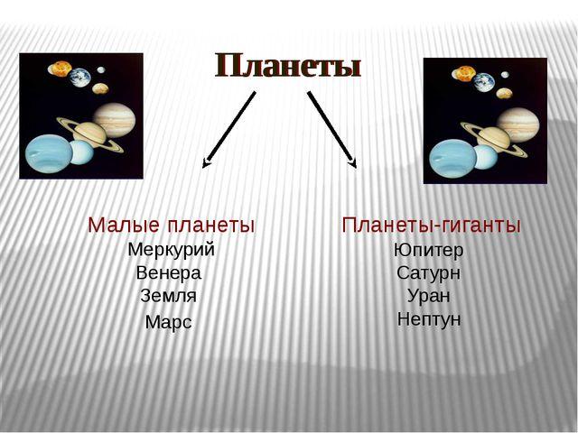 Планеты Малые планеты Меркурий Венера Земля Марс Планеты-гиганты Юпитер Сатур...