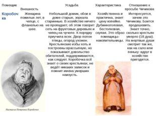 Коробочка Женщина пожилых лет, в чепце, с фланелью на шее. Небольшой домик, о