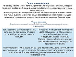 Сюжет и композиция • В основу сюжета Гоголь положил рассказ о похождениях Чи