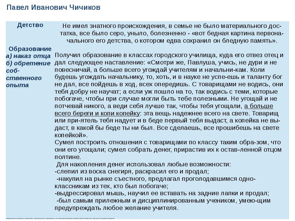 Павел Иванович Чичиков Детство Не имел знатного происхождения, в семье не был...