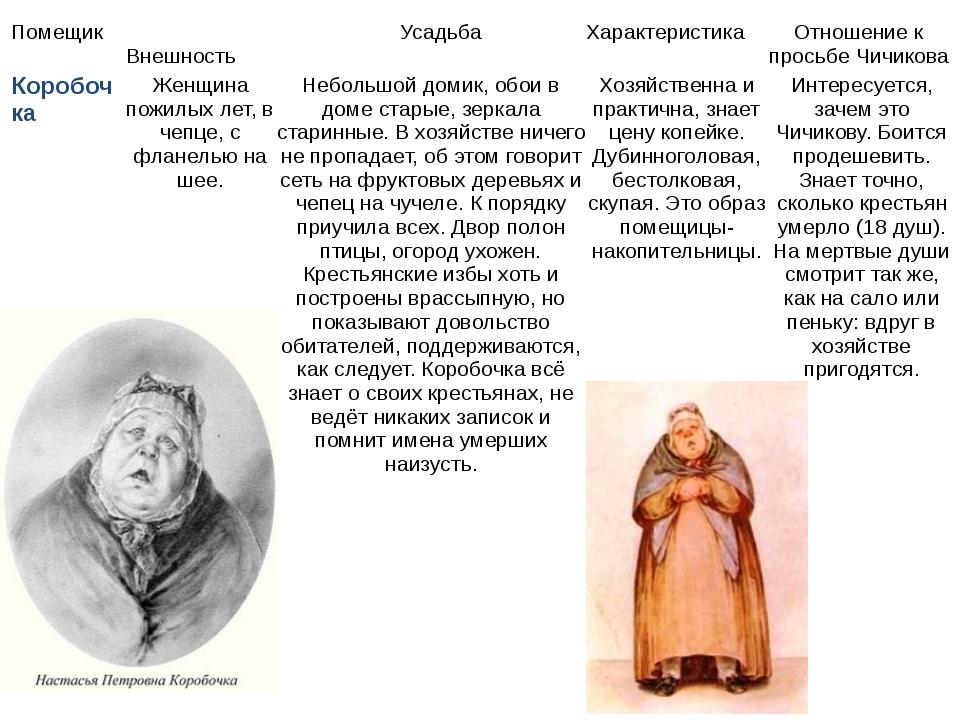 Коробочка Женщина пожилых лет, в чепце, с фланелью на шее. Небольшой домик, о...
