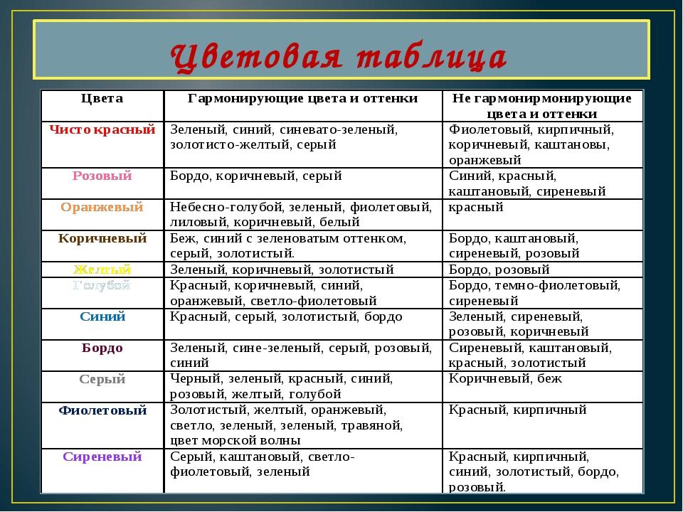 Цветовая таблица