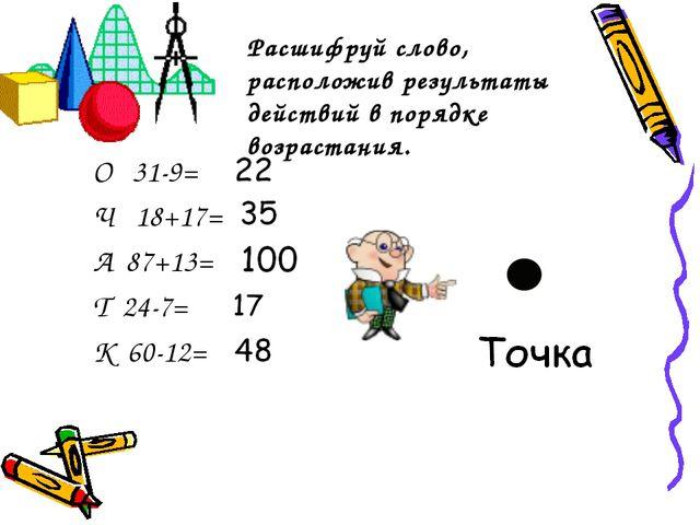 О 31-9= Ч 18+17= А 87+13= Т 24-7= К 60-12= Расшифруй слово, расположив резуль...