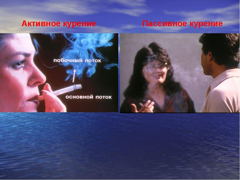Активное курение Пассивное курение