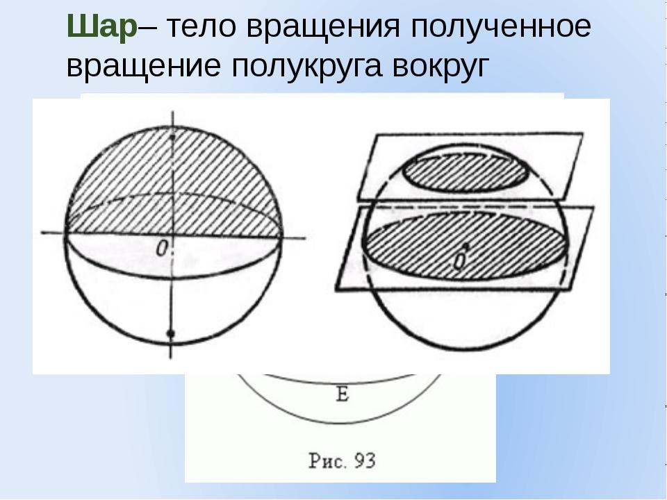 Шар– тело вращения полученное вращение полукруга вокруг диаметра