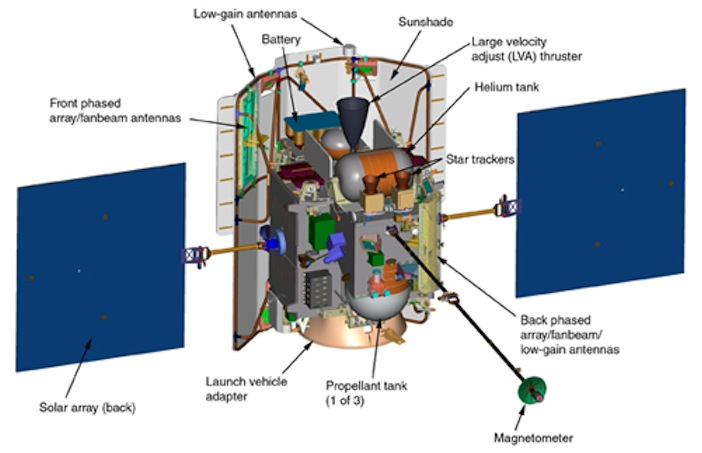 http://eclecticplanet.org/space/solsys/planets/mercury_files/messenger_satellite.jpg