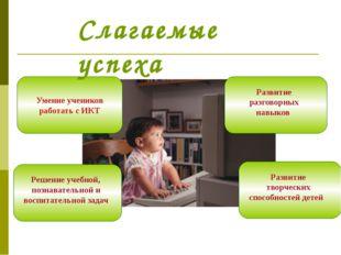 Умение учеников работать с ИКТ Слагаемые успеха Развитие разговорных навыков