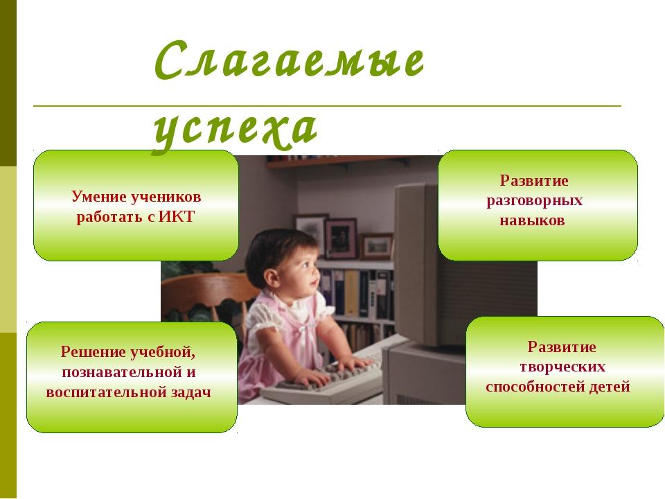 Умение учеников работать с ИКТ Слагаемые успеха Развитие разговорных навыков...