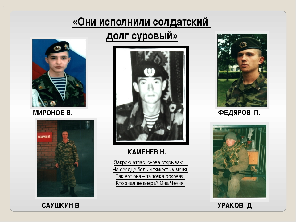 «Они исполнили солдатский долг суровый» УРАКОВ Д. САУШКИН В. ФЕДЯРОВ П. КАМЕН...