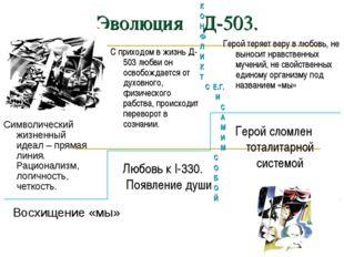 Эволюция Д-503. Восхищение «мы» Символический жизненный идеал – прямая линия