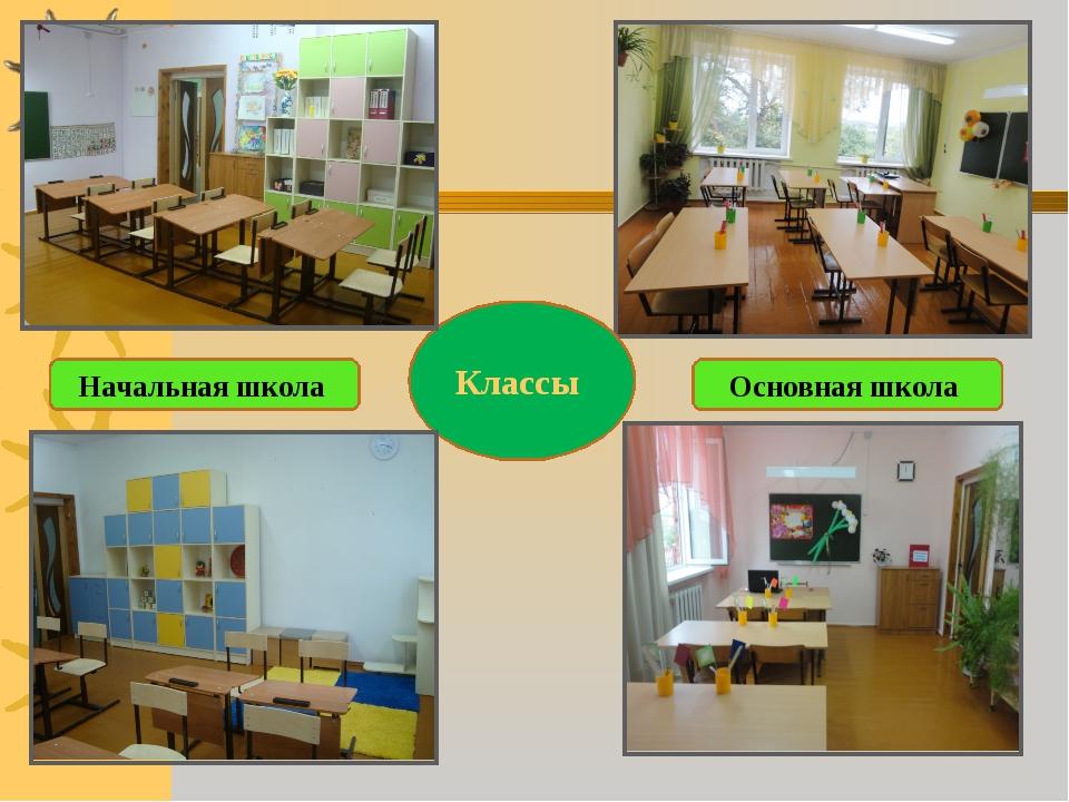 Классы Начальная школа Основная школа