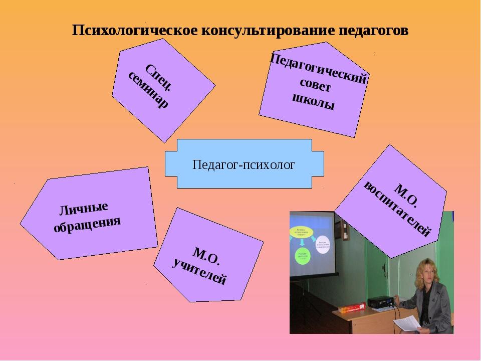 Психологическое консультирование педагогов Педагог-психолог Педагогический со...