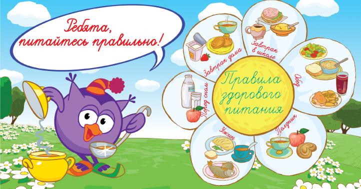 Официальный сайт МОУ Пановская СОШ - питание