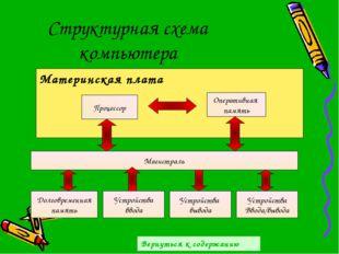 Структурная схема компьютера Материнская плата Процессор Оперативная память М