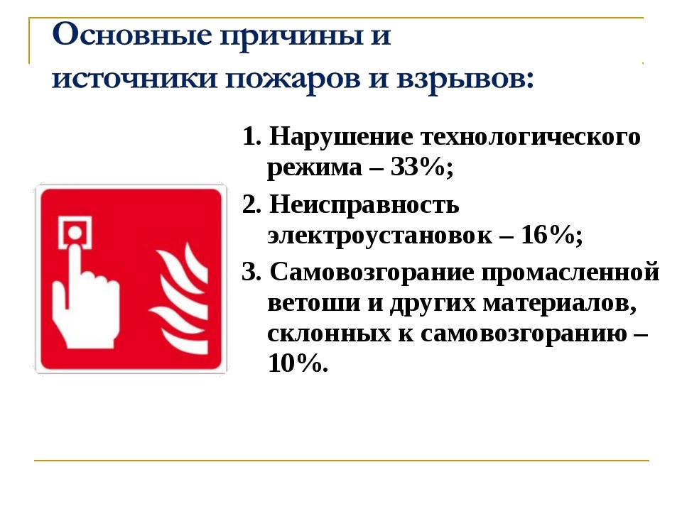 1. Нарушение технологического режима – 33%; 2. Неисправность электроустановок...