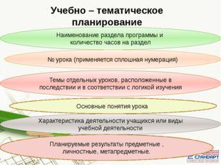 Учебно – тематическое планирование Наименование раздела программы и количеств