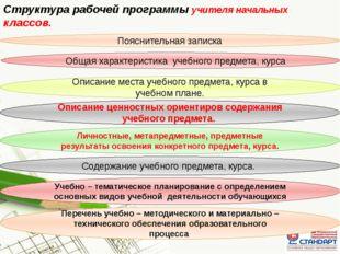 Структура рабочей программы учителя начальных классов. Пояснительная записка