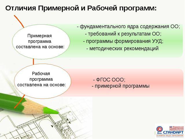 Отличия Примерной и Рабочей программ: Примерная программа составлена на осно...