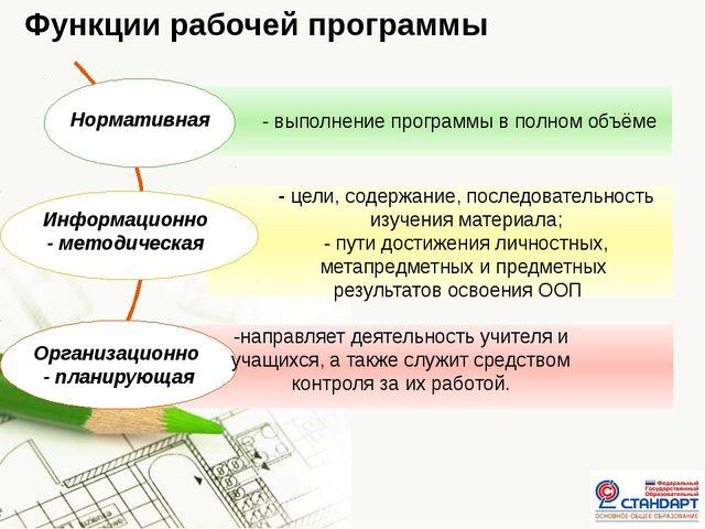 Функции рабочей программы Нормативная Информационно - методическая Организац...