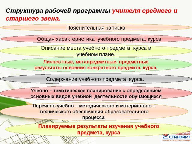 Структура рабочей программы учителя среднего и старшего звена. Пояснительная...