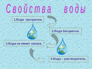 1.Вода прозрачна. 2.Вода бесцветна. 3.Вода не имеет запаха. 4.Вода – раствори