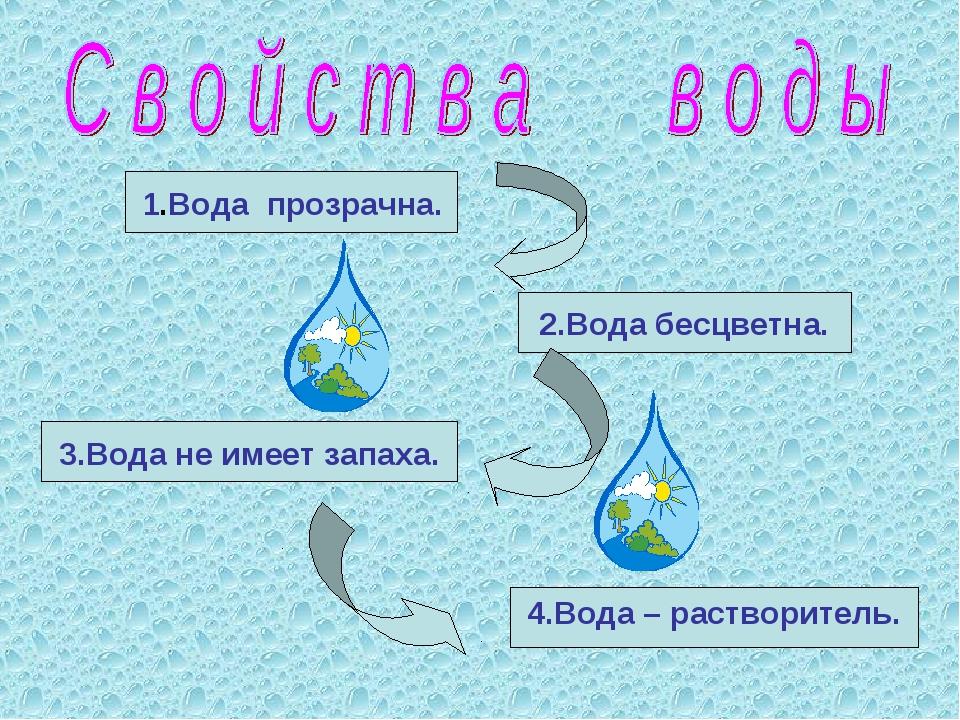 1.Вода прозрачна. 2.Вода бесцветна. 3.Вода не имеет запаха. 4.Вода – раствори...