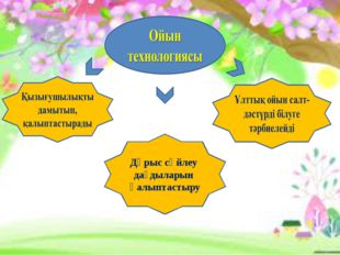 www.ZHARAR.com Дұрыс сөйлеу дағдыларын қалыптастыру