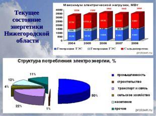 Текущее состояние энергетики Нижегородской области