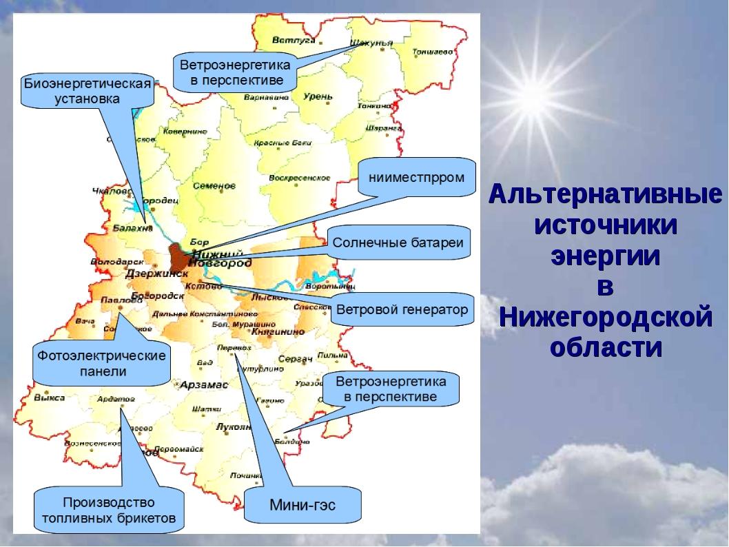 Альтернативные источники энергии в Нижегородской области