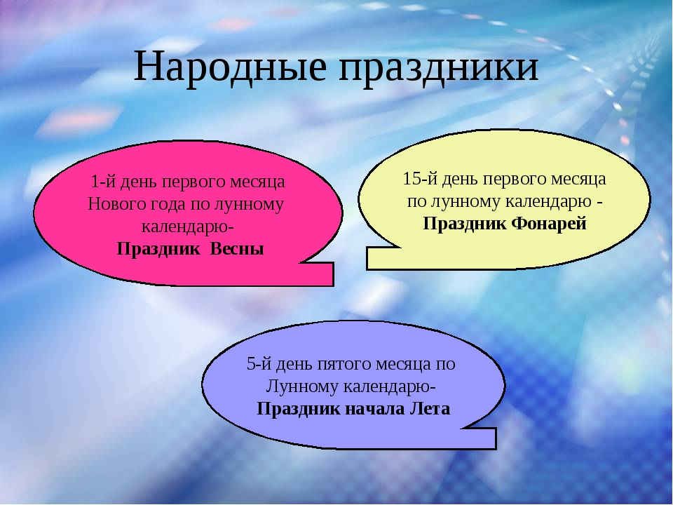 Народные праздники 1-й день первого месяца Нового года по лунному календарю-...