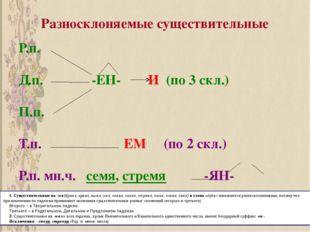 Разносклоняемые существительные Р.п. Д.п. -ЕН- И (по 3 скл.) П.п. Т.п. ЕМ (по