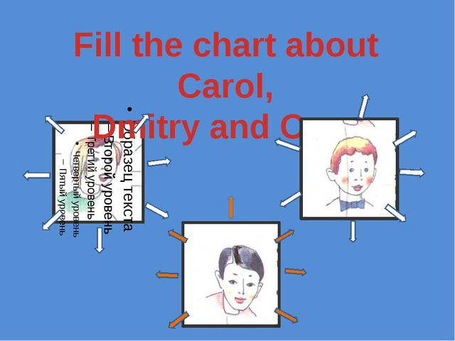 Fill the chart about Carol, Dmitry and Omar